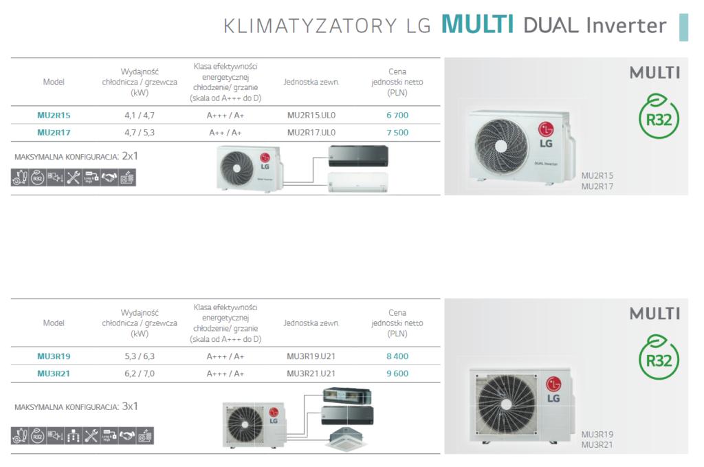 cennik-klimatyzacji-multi-split